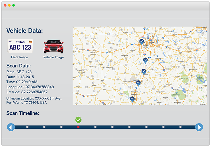 IRBsearch   Vehicle Sightings - License Plate Recognition Data